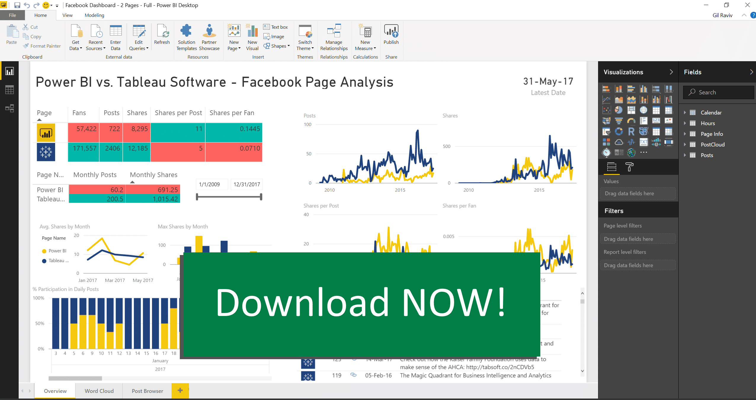 Analyze any twp Facebook pages in Power BI