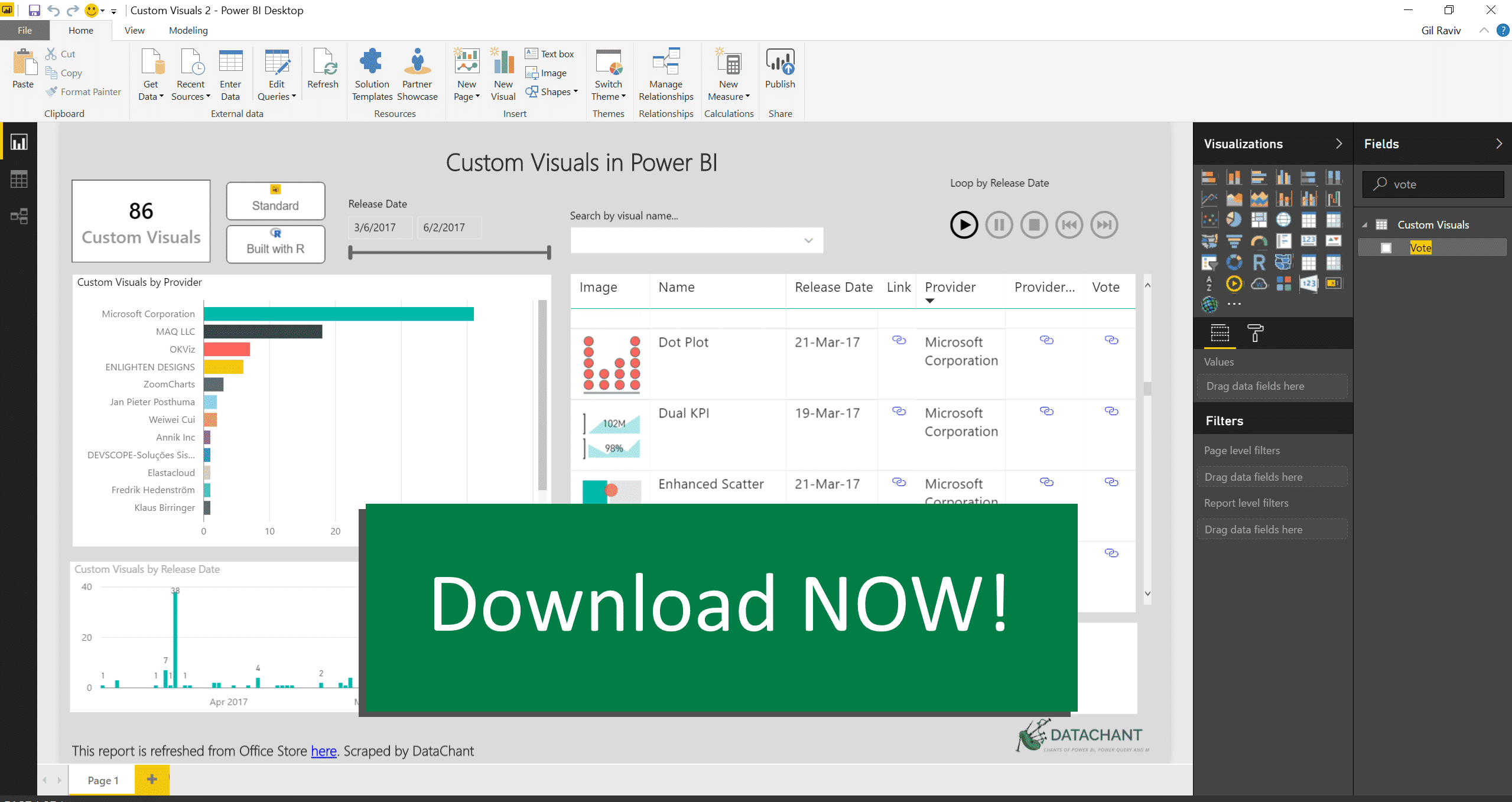 Explore the Custom Visuals in Power BI
